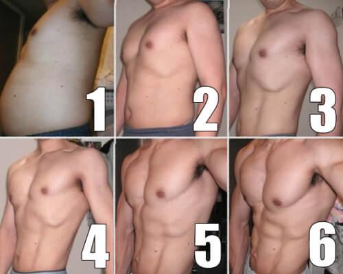 Transformação corporal